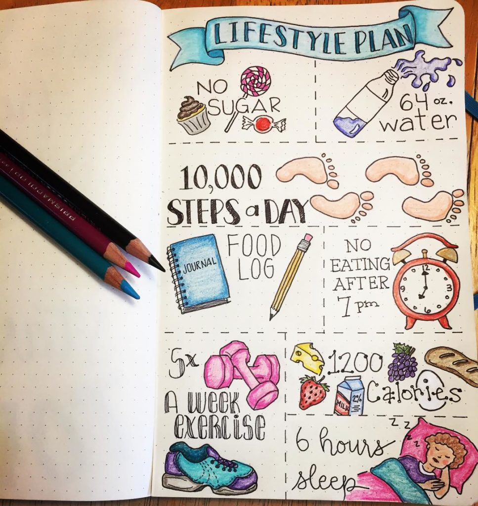 Health and Fitness Lifestyle Planner Bullet Journal