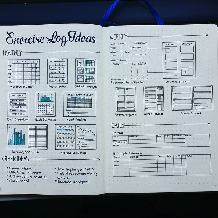 Exercise Log Bullet Journal Idea