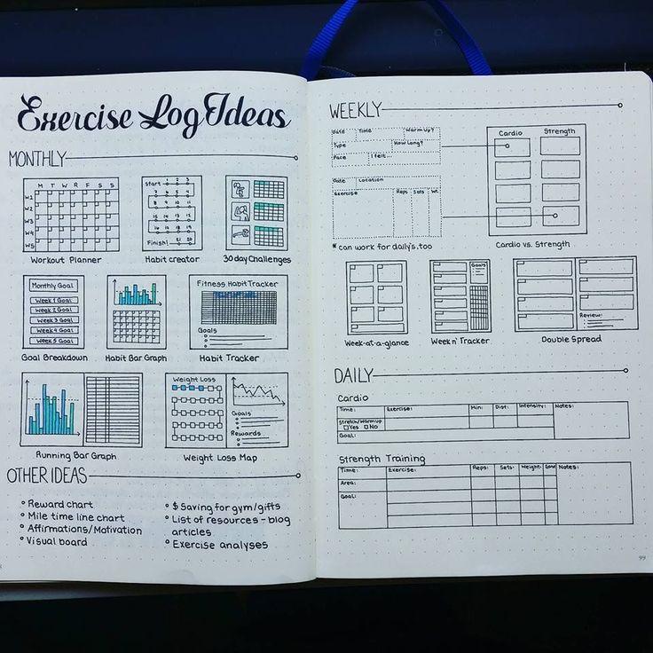 Exercise Log Bullet Journal Idea